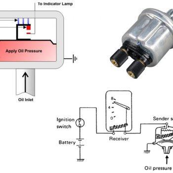 سنسور فشار روغن VDO 10 bar